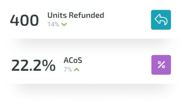 Kapoq Units Refunded and ACoS Statistic Block
